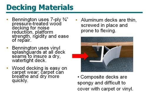 Bennington Decking Materials & Construction