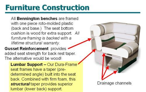 Bennington Furniture Construction